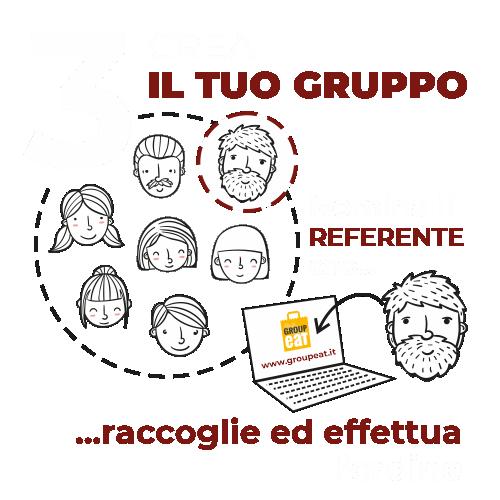 Group Eat Acquisti di Gruppo Prodotti Marchigiani